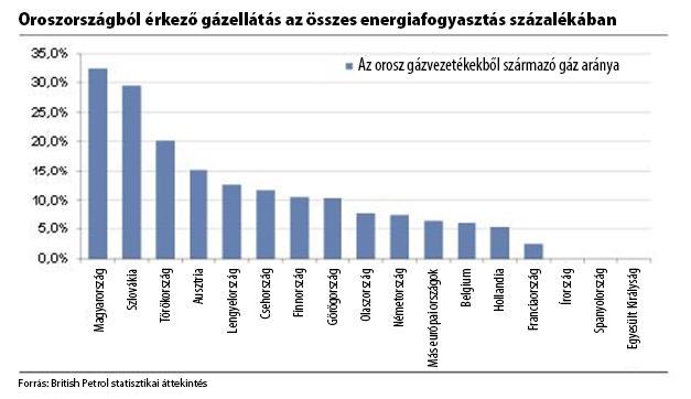 Russian gas energy consumption_m2.jpg