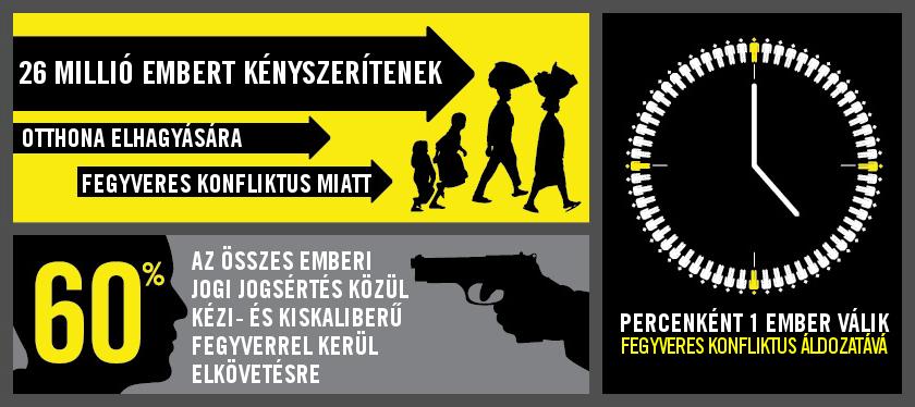 infographic_fegyveres_harcok_kovetkezmenye_hu.jpg