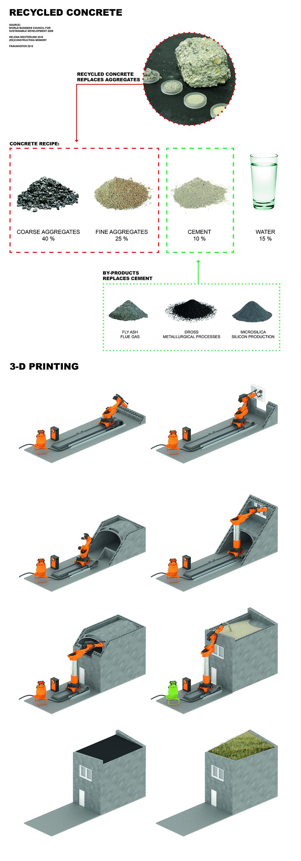 belatchew-swimcity-infographics-en-3d-print-1000.jpg