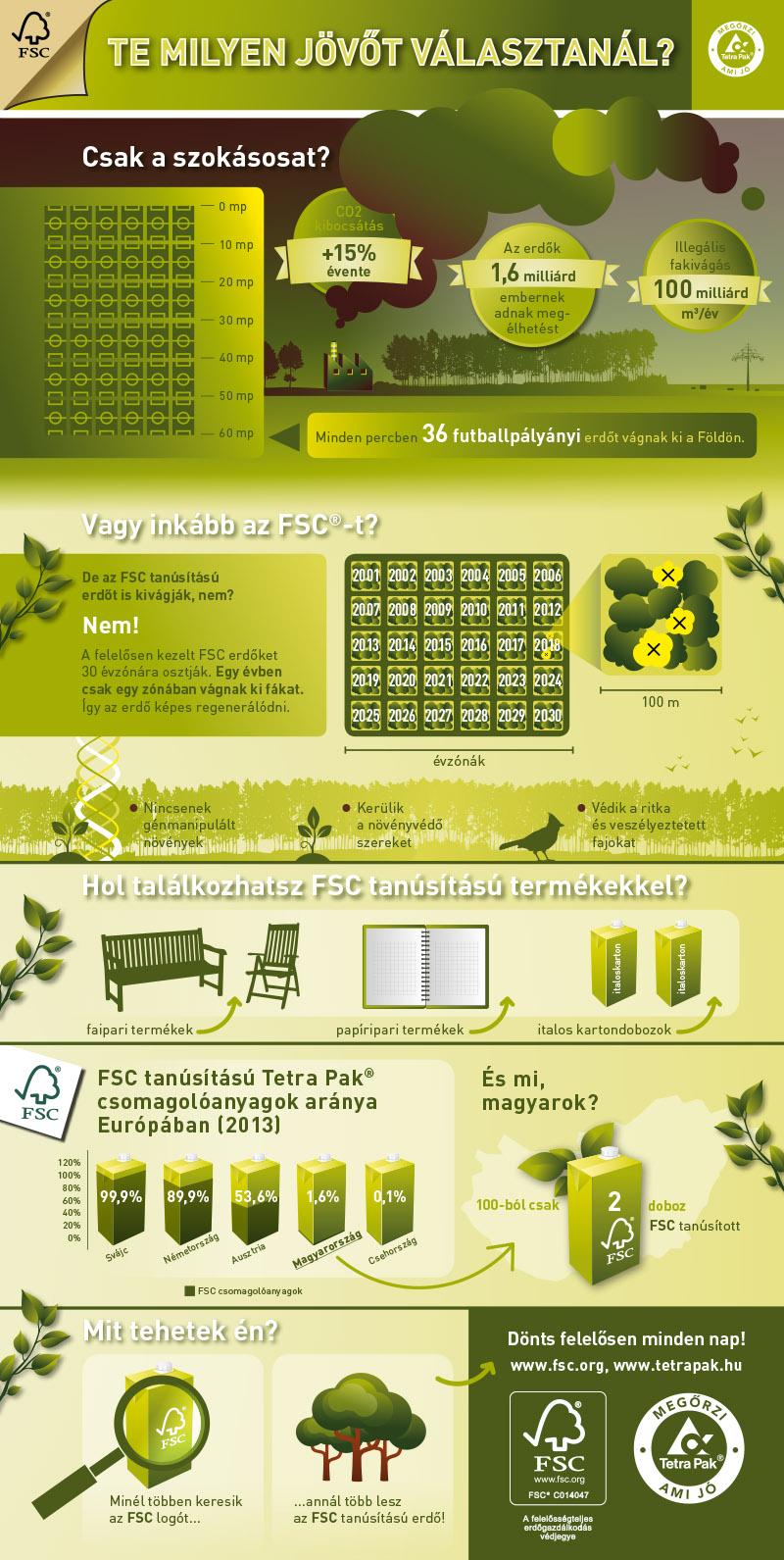 fsc_tp_infografika.jpg