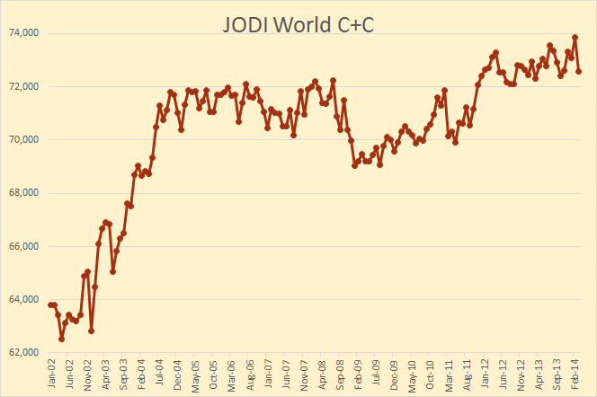 JODI-World-Total.png