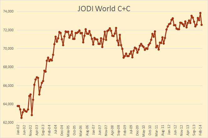 JODI-World-Total.png