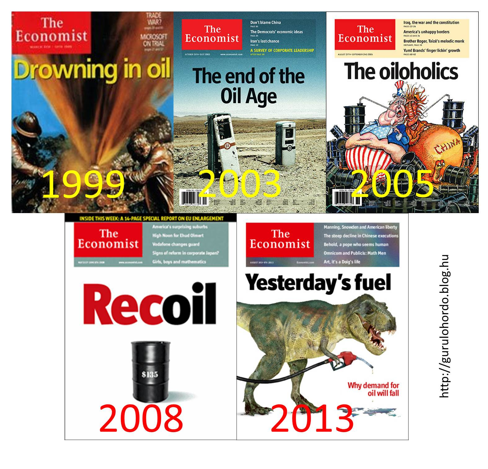 What comes after oil? Mostly oil.