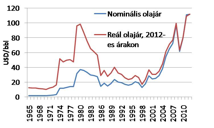 oil prices_HU.jpg