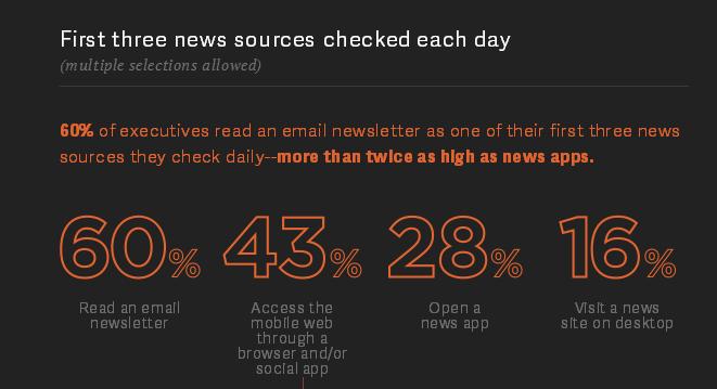 A hírlevél hatalma: ezeket a gazdasági hírleveleket ajánljuk