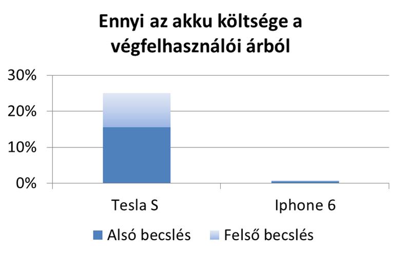 tesla_s_iphone.png