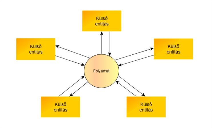 dataflow_diagram_02.jpg