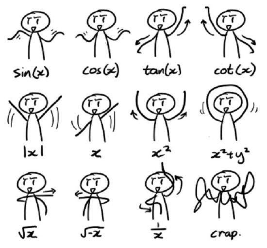 math_sign_language.jpg