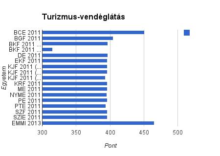 25_grafikon.png