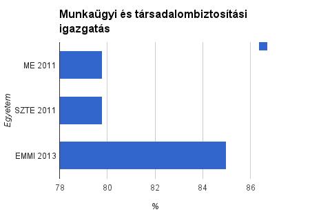 30_grafikon.png
