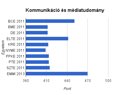 chart_17.png