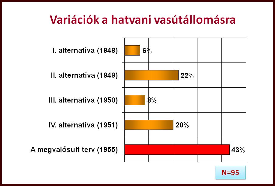 vasutas_kérdőív.png