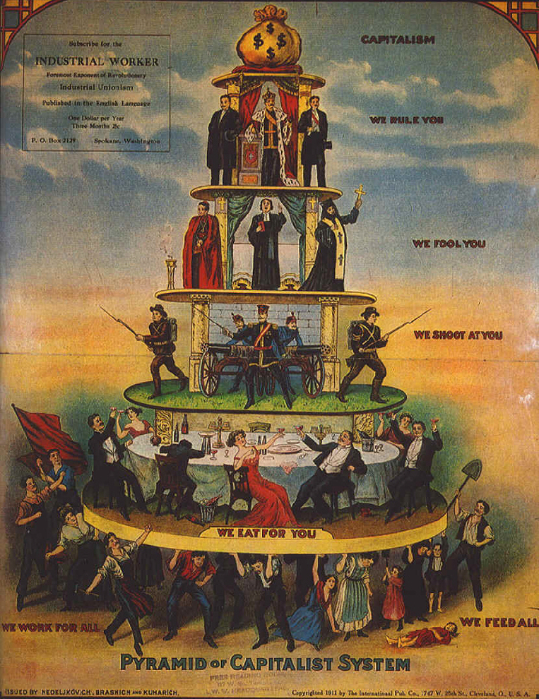 Pyramid_of_Capitalist_System.png