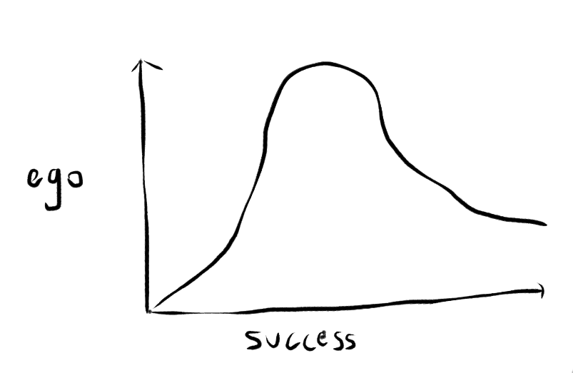 ego success.png