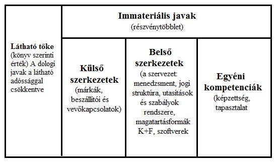 immateriális szerkezetek_1.png