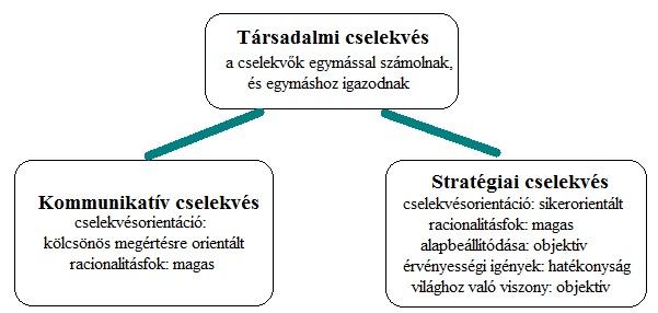 stratégiai kommunikatív.jpg