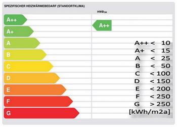 energieausweis_350.jpg