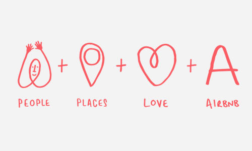 airbnb-logo-meaning.jpg