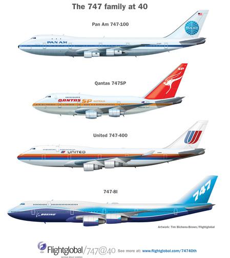 747s4web-thumb-450x505-60259.jpg