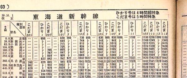 Shinkansen menetrend 1964  TORETABI.jpg