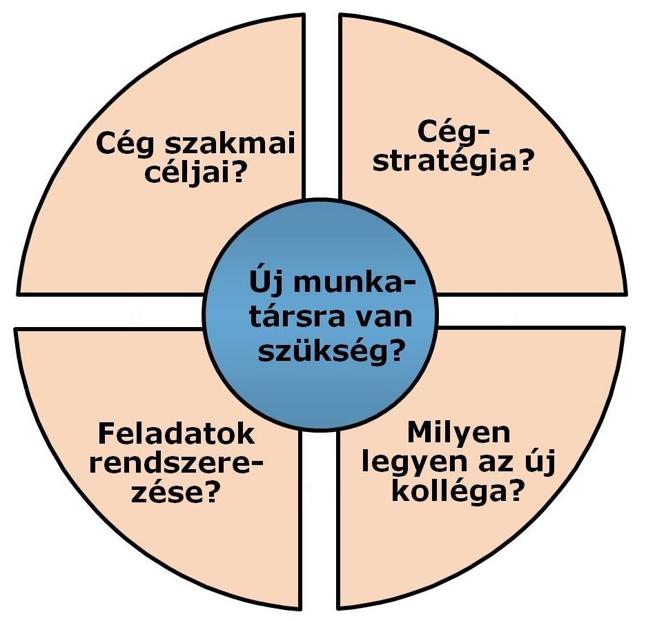 munkakörtervezés-light1.jpg