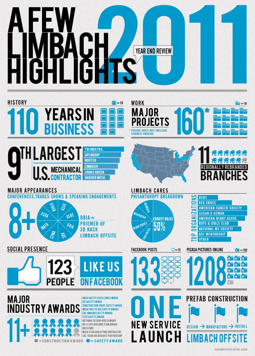 infografika - a vizu u00e1lis inform u00e1ci u00f3