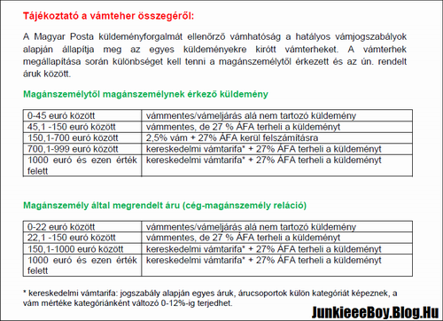 magyar.posta.vamteher.2012.png