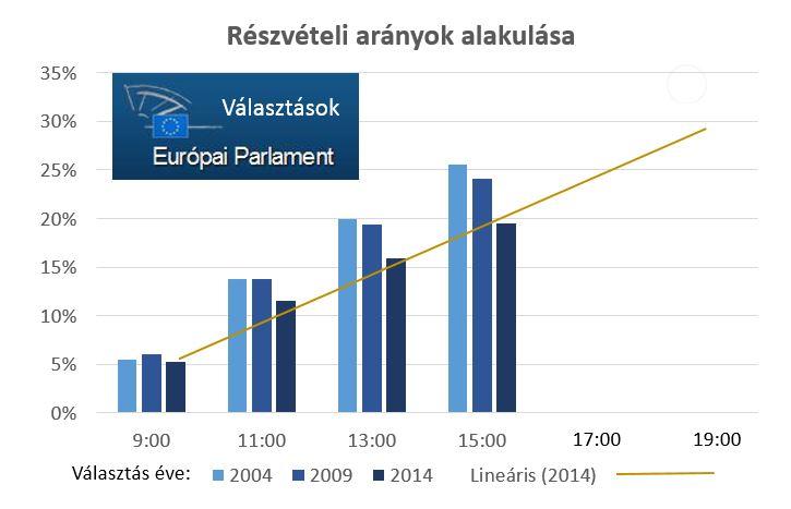 EP-valasztas-2014-2.JPG