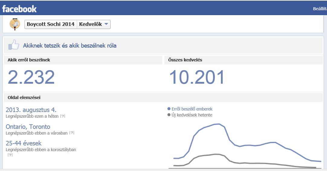 bocott-sochi-facebook.JPG
