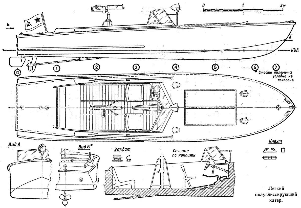 Чертежи кораблей из фанеры своими руками: видео-инструкция, корабельная 16
