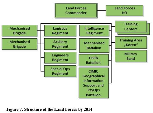 armed_forces_2014_WP.jpg