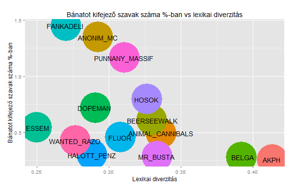 banat_lexical.png