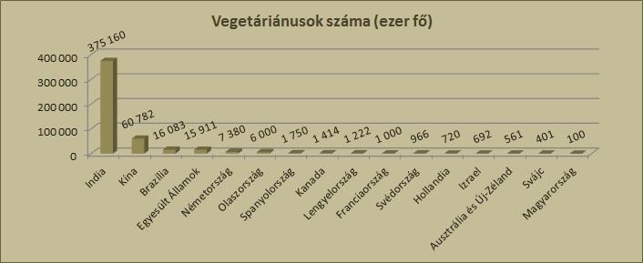 vegetáriánusok2.jpg