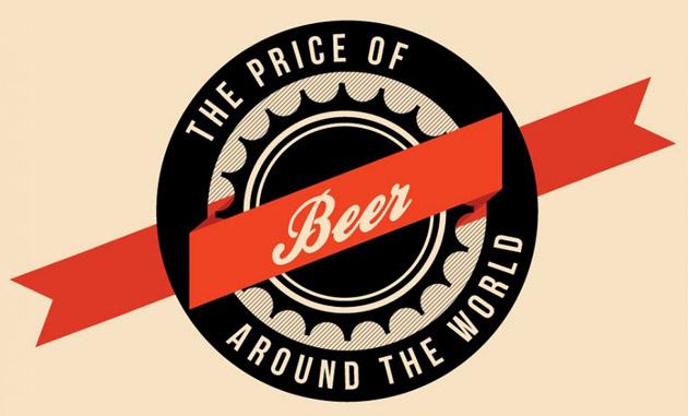 the-price-of-beer-around-the-world.jpg