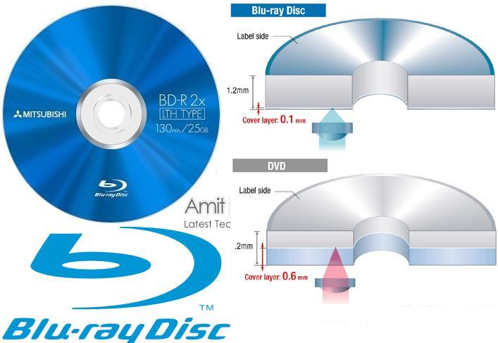 blu-ray-disc_1.jpg