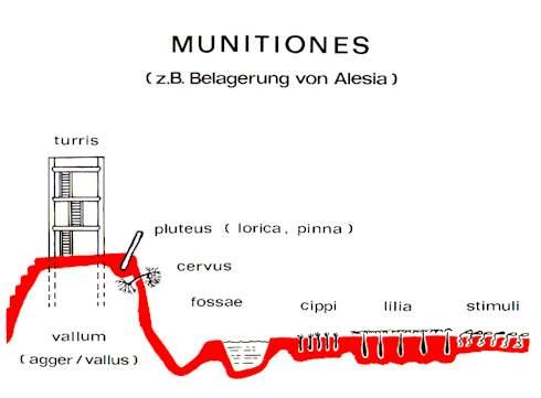 munitiones.jpg