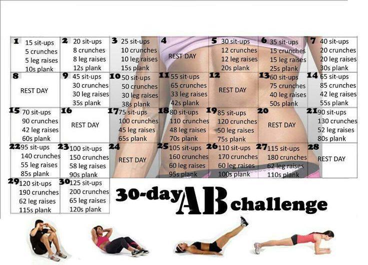 30 napos testkarcsúsító kihívás zsírégetés x fitx