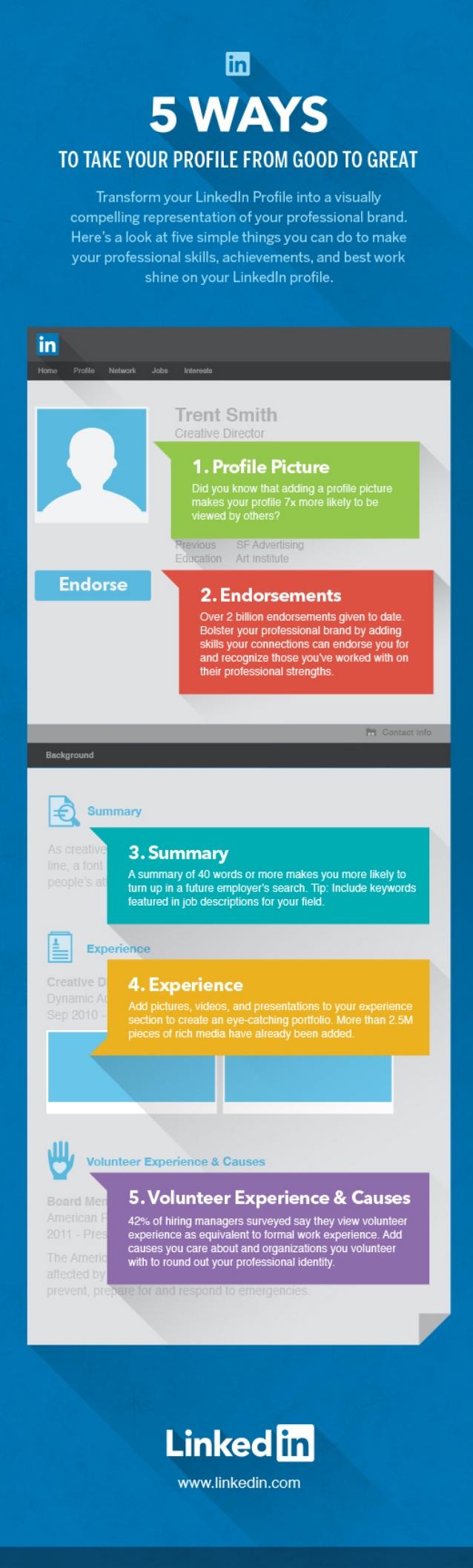 Linkedin Profil tupír, legyen a jóból szuper