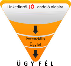 lead-generation-w-linkedin.png