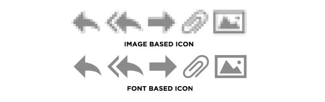 Font alapú ikonok a Magento webáruházban