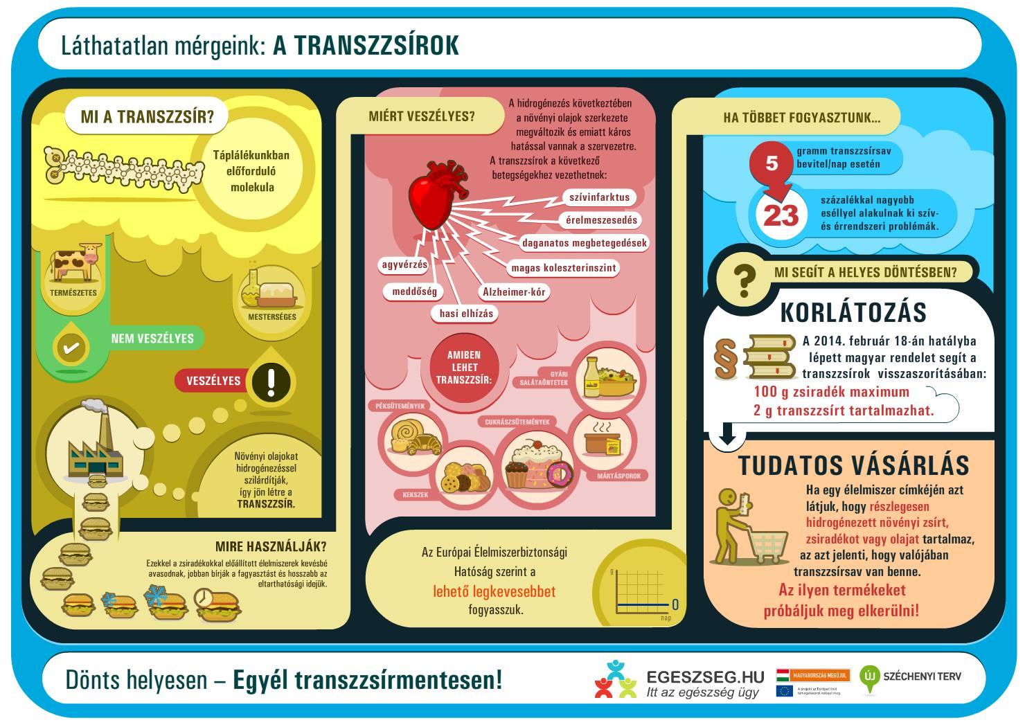 TFA_infografika_vegleges.jpg