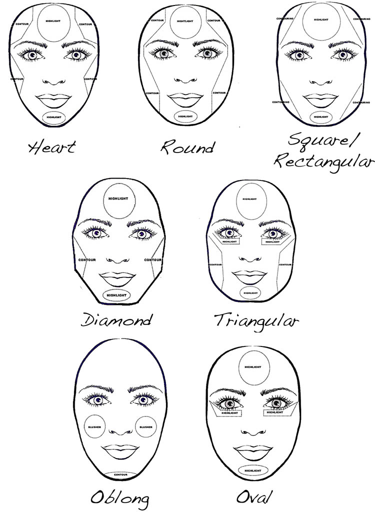 face-shape-contouring.jpg