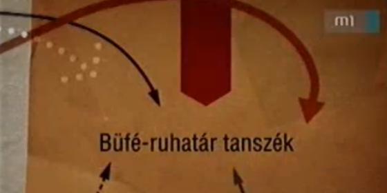 modern_kepmesek_bufe_ruhatar_tanszek.png