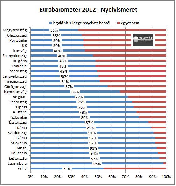 eurobarometer.png