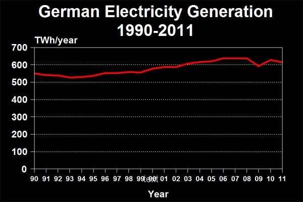 german_generation.jpg