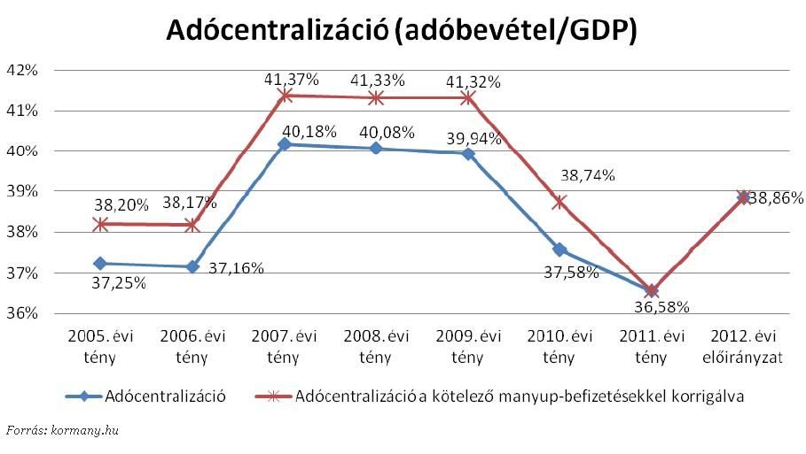 adocentralizacio-20121204.jpg