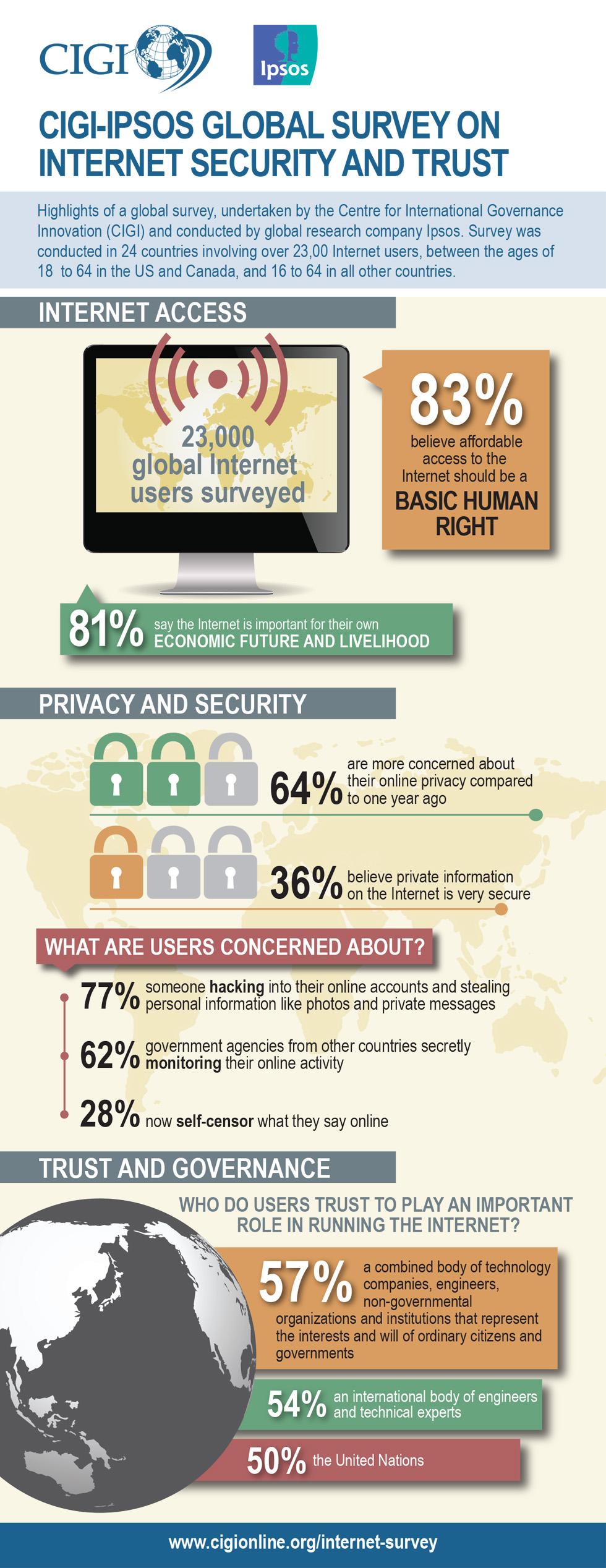 internet infographic.jpg