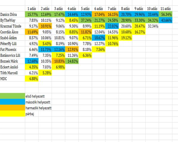 Xszavazatok.jpg