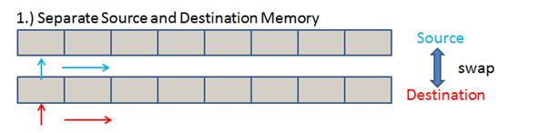 funcpu_memory_model_1.png