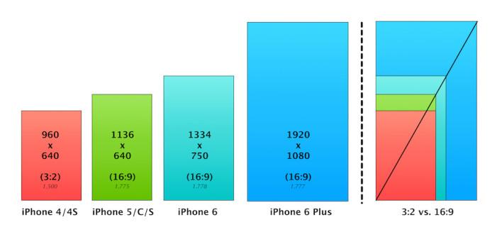 iphone-aspect-ratios.jpg
